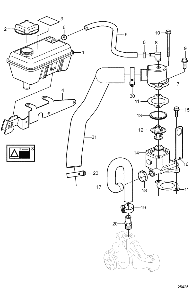 Closed Cooling System: Thermostat and Expansion Tank