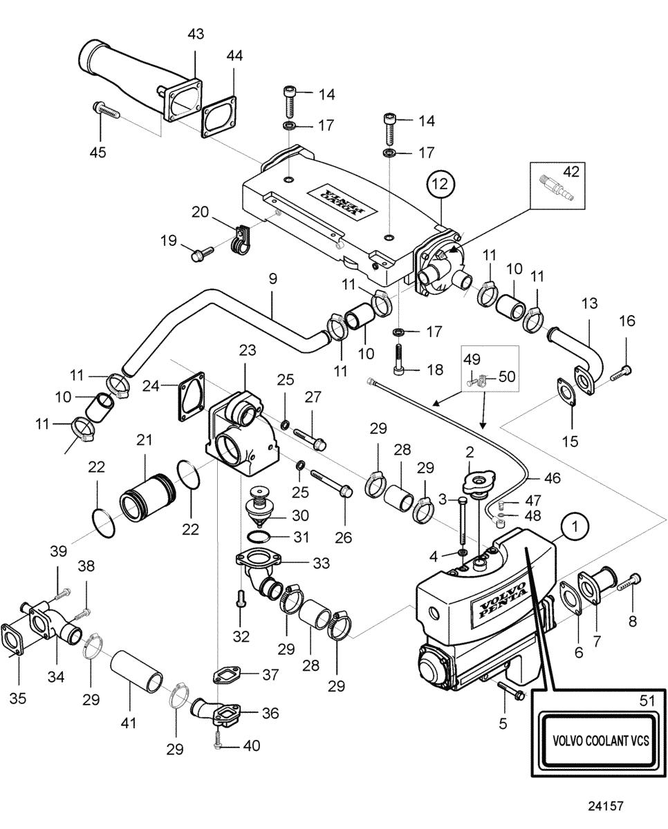 moteurs volvo penta syst me de refroidissement syst me de refroidissement deux circuits avec. Black Bedroom Furniture Sets. Home Design Ideas